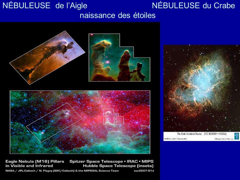 NÉBULEUSE de lAigle NÉBULEUSE du Crabe naissance des étoiles