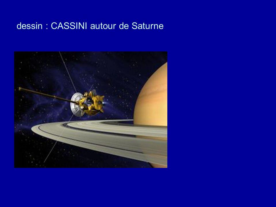 dessin : CASSINI autour de Saturne