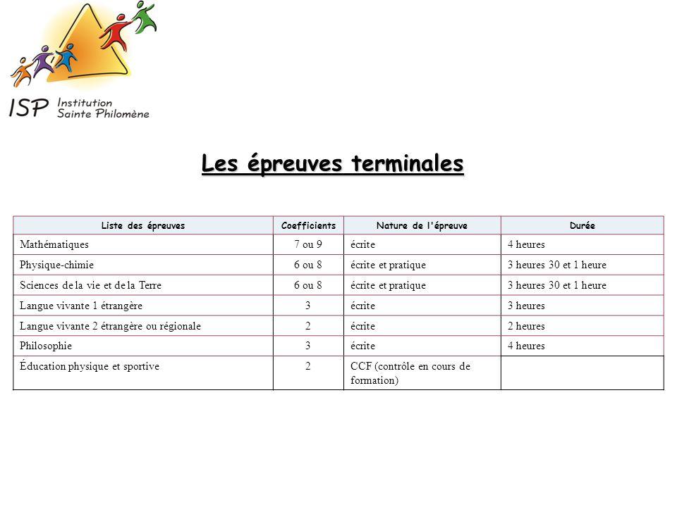 Les épreuves terminales Liste des épreuvesCoefficientsNature de l'épreuveDurée Mathématiques7 ou 9écrite4 heures Physique-chimie6 ou 8écrite et pratiq