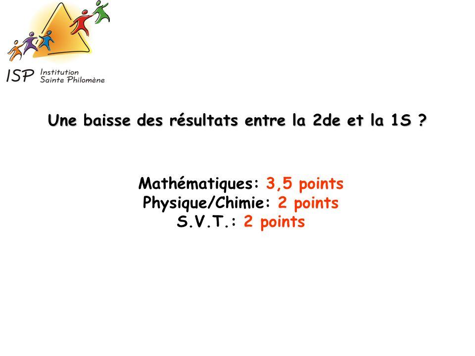 Une baisse des résultats entre la 2de et la 1S ? Mathématiques: 3,5 points Physique/Chimie: 2 points S.V.T.: 2 points