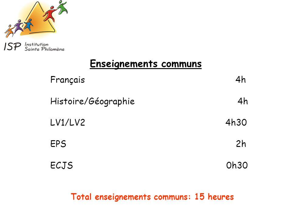 Français 4h Histoire/Géographie 4h LV1/LV2 4h30 EPS 2h ECJS 0h30 Enseignements communs Total enseignements communs: 15 heures