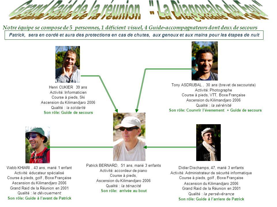 Notre équipe se compose de 5 personnes, 1 déficient visuel, 4 Guide-accompagnateurs dont deux de secours Henri CUKIER 39 ans Activité: Informaticien C