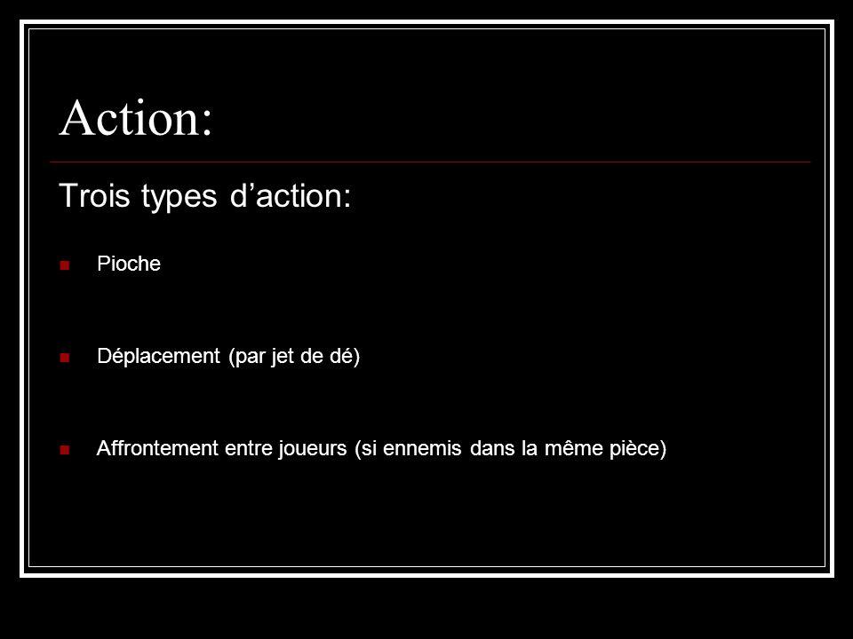 Action: Trois types daction: Pioche Déplacement (par jet de dé) Affrontement entre joueurs (si ennemis dans la même pièce)