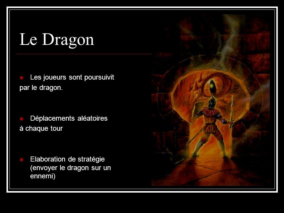 Le Dragon Les joueurs sont poursuivit par le dragon. Déplacements aléatoires à chaque tour Elaboration de stratégie (envoyer le dragon sur un ennemi)