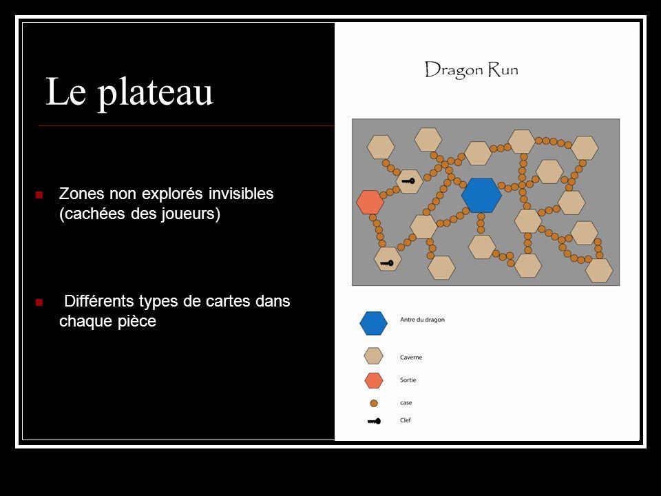 Le plateau Zones non explorés invisibles (cachées des joueurs) Différents types de cartes dans chaque pièce