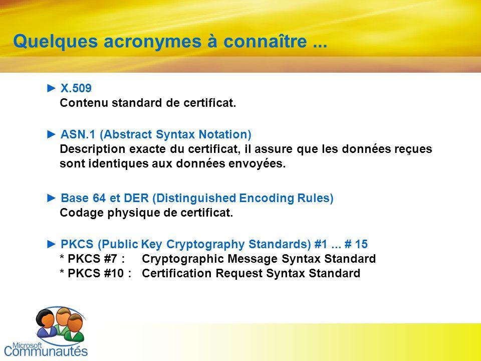 10 Titre2 Titre2 Titre2 Titre2 Titre2 Titre2 Titre2 Quelques acronymes à connaître... X.509 Contenu standard de certificat. ASN.1 (Abstract Syntax Not
