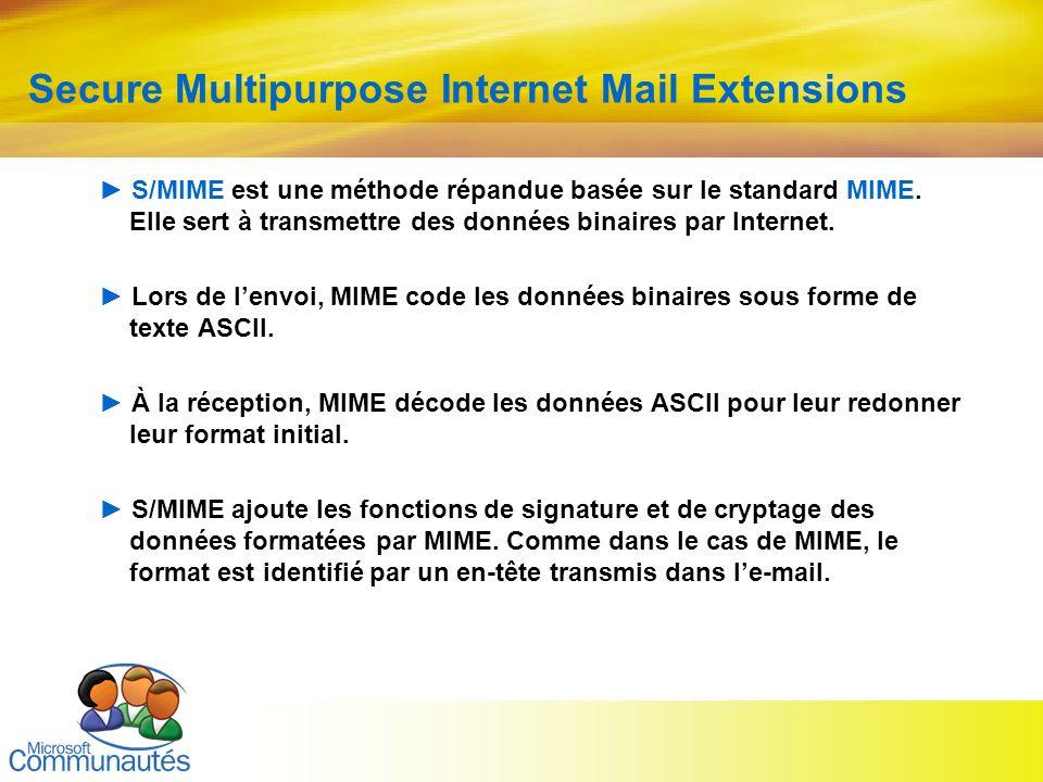 12 Titre2 Titre2 Titre2 Titre2 Titre2 Titre2 Titre2 Secure Multipurpose Internet Mail Extensions S/MIME est une méthode répandue basée sur le standard