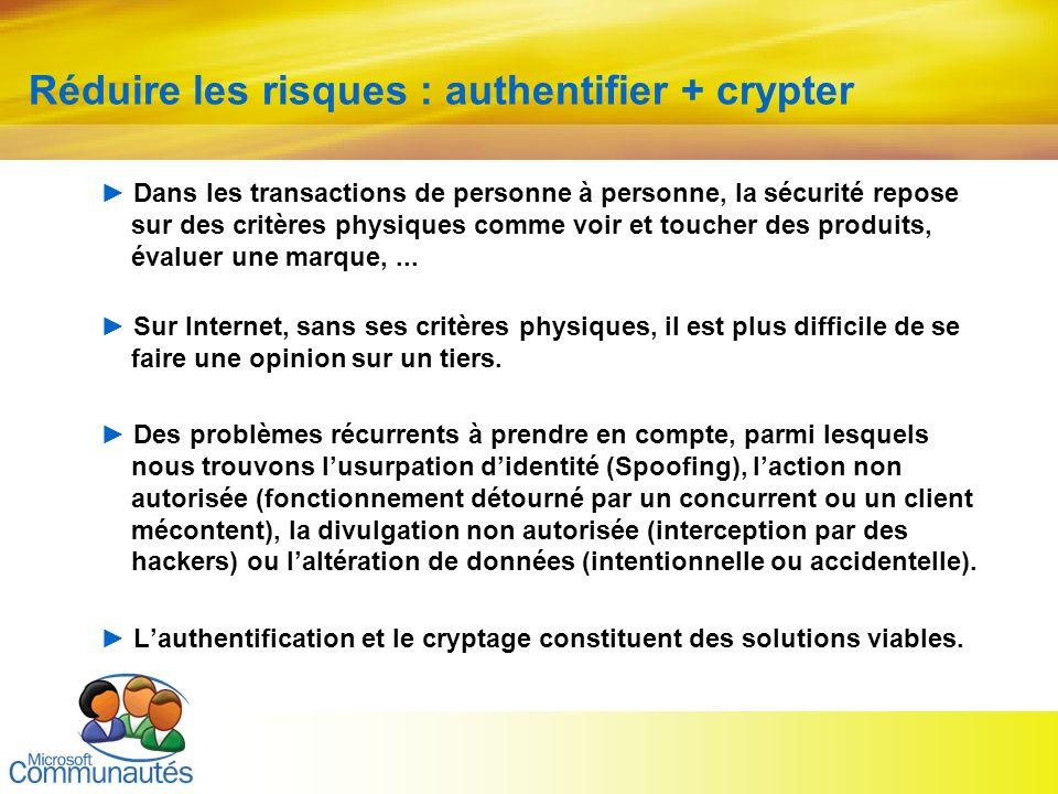 3 Titre2 Titre2 Titre2 Titre2 Titre2 Titre2 Titre2 Réduire les risques : authentifier + crypter Dans les transactions de personne à personne, la sécur