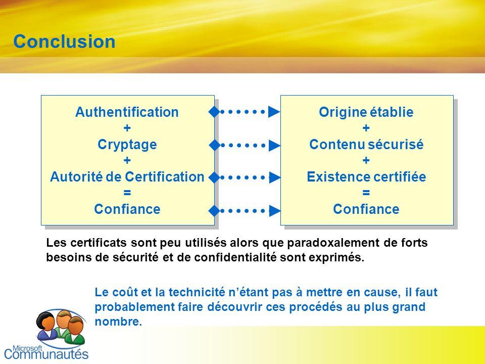 35 Titre2 Titre2 Titre2 Titre2 Titre2 Titre2 Titre2 Conclusion Les certificats sont peu utilisés alors que paradoxalement de forts besoins de sécurité
