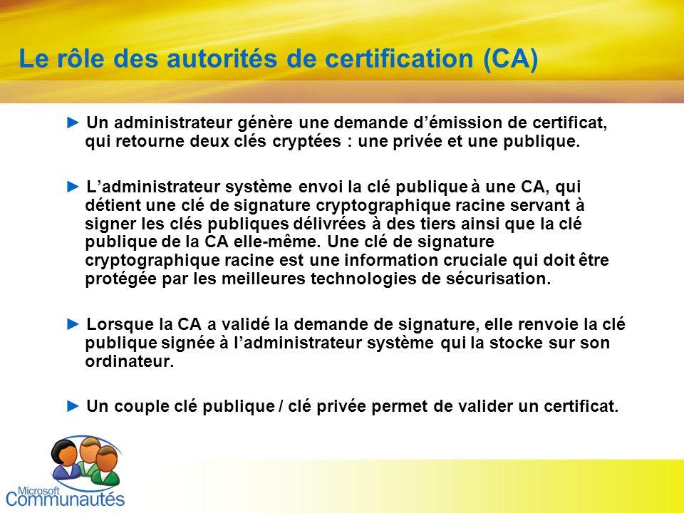 5 Titre2 Titre2 Titre2 Titre2 Titre2 Titre2 Titre2 Le rôle des autorités de certification (CA) Un administrateur génère une demande démission de certi