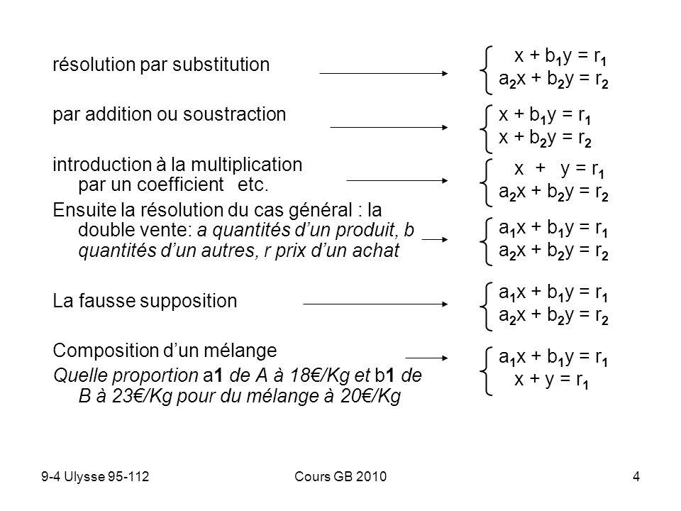 9-4 Ulysse 95-112Cours GB 20105 a) La résolution arithmétique des problèmes linéaires dordre supérieur était traditionnellement abordée, principalement, avec les questions financières, les placements, lescompte etc.