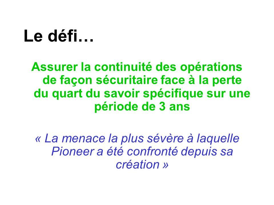 Le défi… Assurer la continuité des opérations de façon sécuritaire face à la perte du quart du savoir spécifique sur une période de 3 ans « La menace