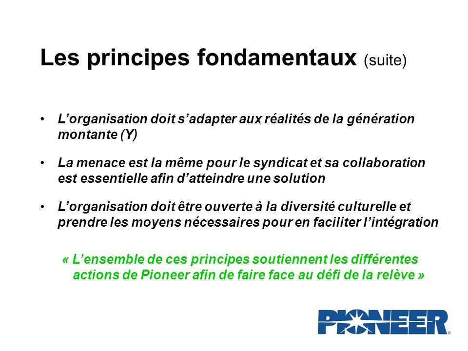 Les principes fondamentaux (suite) Lorganisation doit sadapter aux réalités de la génération montante (Y) La menace est la même pour le syndicat et sa