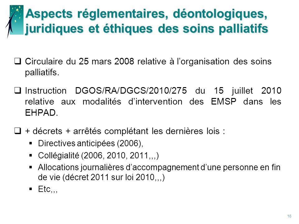 16 Aspects réglementaires, déontologiques, juridiques et éthiques des soins palliatifs Circulaire du 25 mars 2008 relative à lorganisation des soins palliatifs.