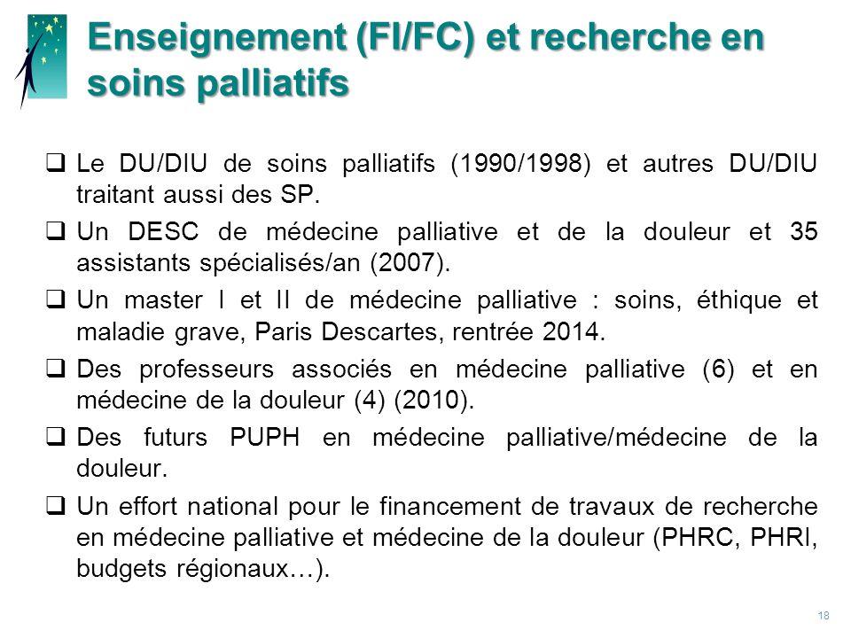 Enseignement (FI/FC) et recherche en soins palliatifs Le DU/DIU de soins palliatifs (1990/1998) et autres DU/DIU traitant aussi des SP.