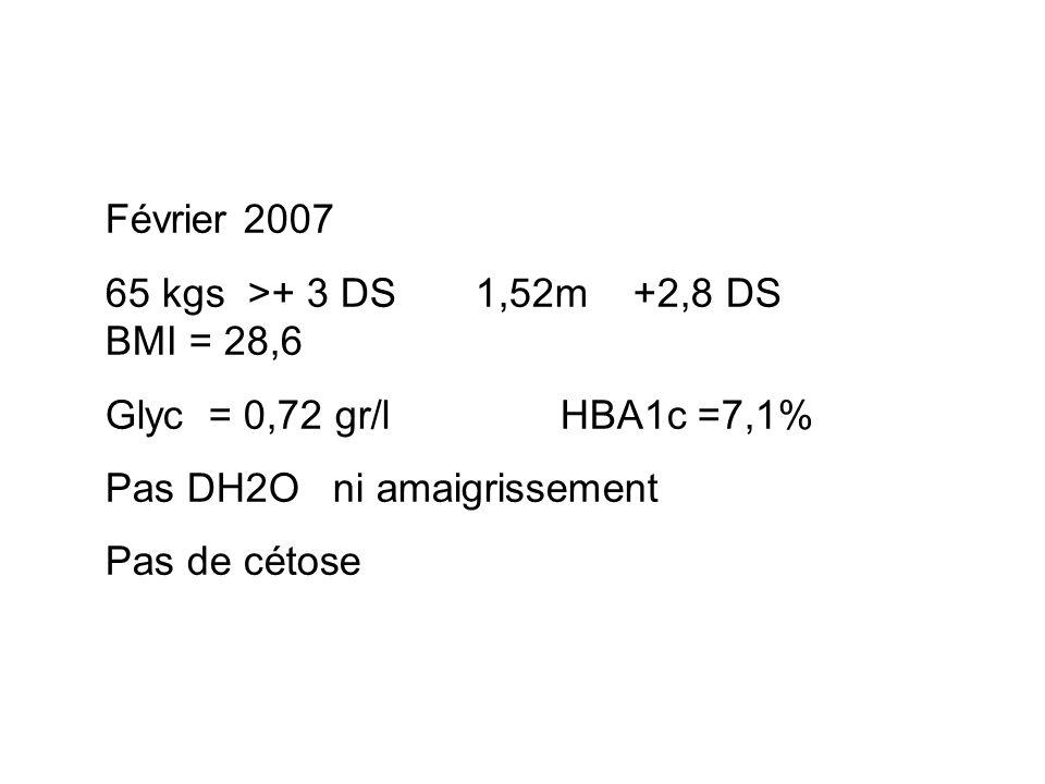 Février 2007 65 kgs >+ 3 DS 1,52m +2,8 DS BMI = 28,6 Glyc = 0,72 gr/l HBA1c =7,1% Pas DH2O ni amaigrissement Pas de cétose