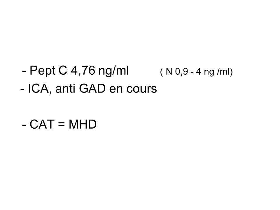 - Pept C 4,76 ng/ml ( N 0,9 - 4 ng /ml) - ICA, anti GAD en cours - CAT = MHD