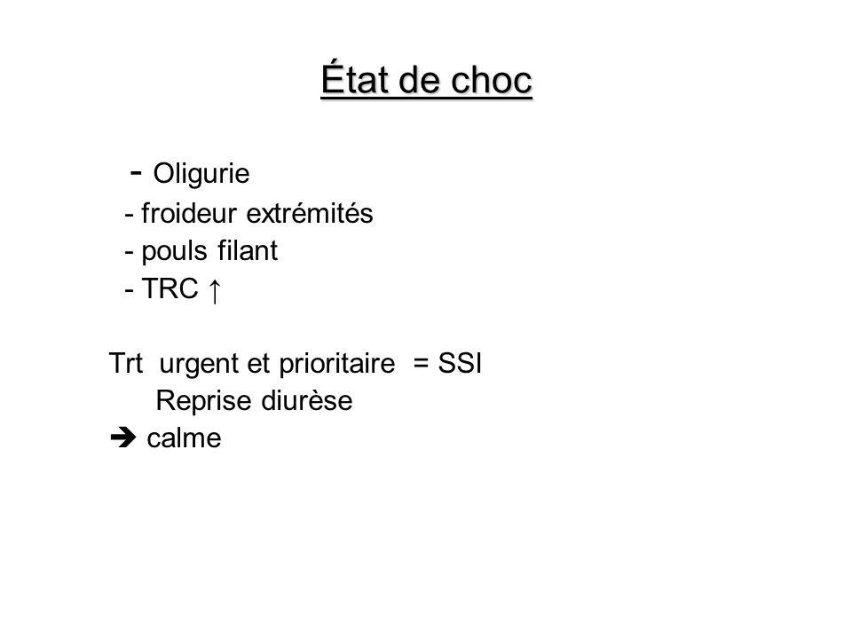 État de choc - Oligurie - froideur extrémités - pouls filant - TRC Trt urgent et prioritaire = SSI Reprise diurèse calme