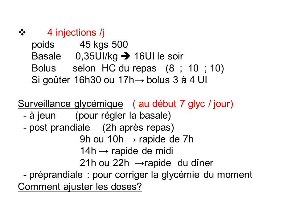 4 injections /j poids 45 kgs 500 Basale 0,35UI/kg 16UI le soir Bolus selon HC du repas (8 ; 10 ; 10) Si goûter 16h30 ou 17h bolus 3 à 4 UI Surveillanc