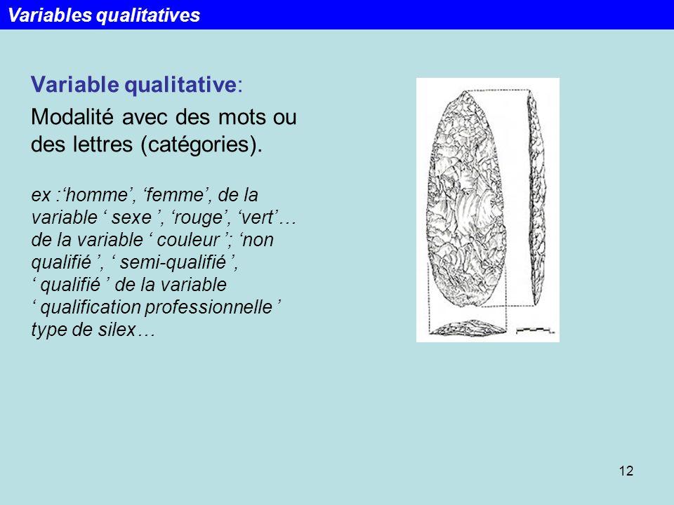 12 Variable qualitative: Modalité avec des mots ou des lettres (catégories). ex :homme, femme, de la variable sexe, rouge, vert… de la variable couleu