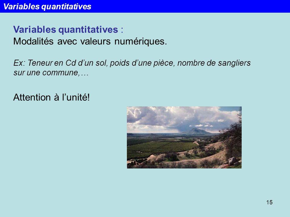 15 Variables quantitatives : Modalités avec valeurs numériques. Ex: Teneur en Cd dun sol, poids dune pièce, nombre de sangliers sur une commune,… Atte