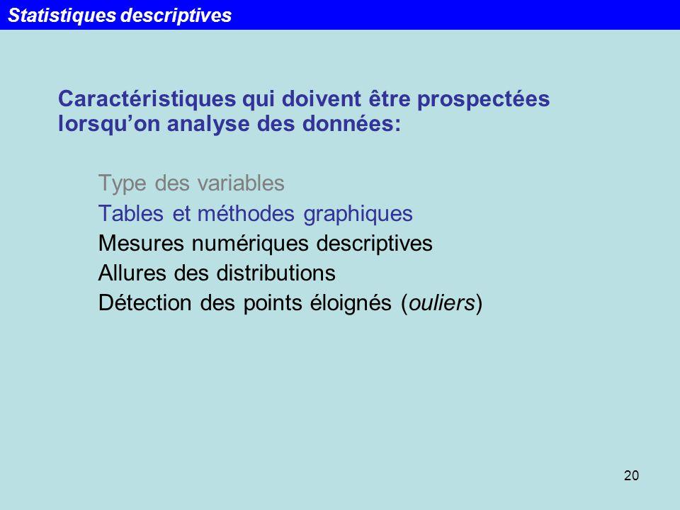 20 Caractéristiques qui doivent être prospectées lorsquon analyse des données: Type des variables Tables et méthodes graphiques Mesures numériques des