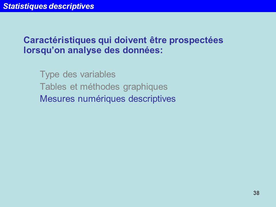 38 Caractéristiques qui doivent être prospectées lorsquon analyse des données: Type des variables Tables et méthodes graphiques Mesures numériques des