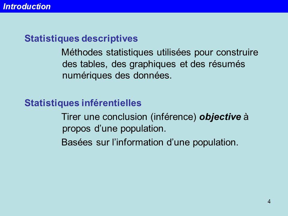 4 Statistiques descriptives Méthodes statistiques utilisées pour construire des tables, des graphiques et des résumés numériques des données. Statisti