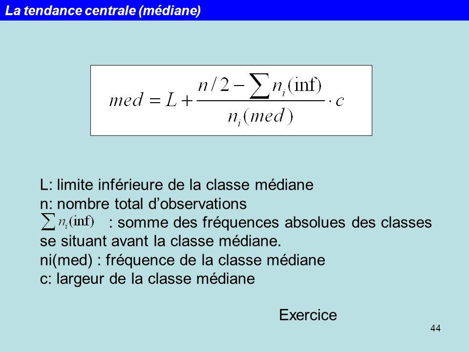 44 L: limite inférieure de la classe médiane n: nombre total dobservations : somme des fréquences absolues des classes se situant avant la classe médi