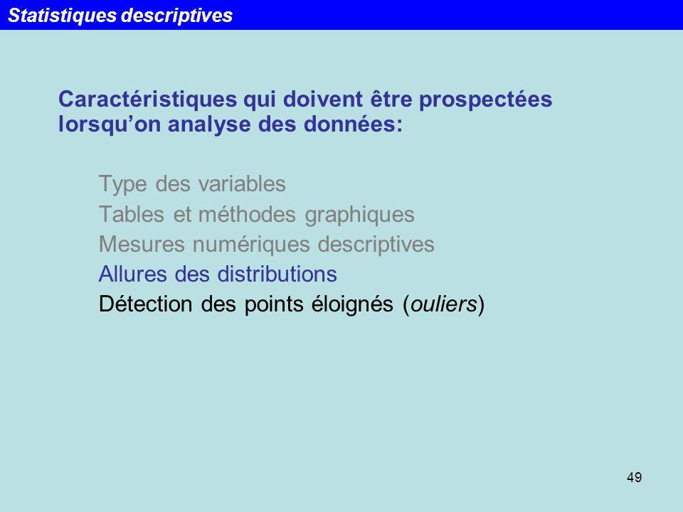 49 Caractéristiques qui doivent être prospectées lorsquon analyse des données: Type des variables Tables et méthodes graphiques Mesures numériques des