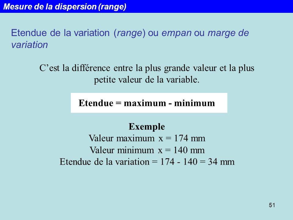 51 Cest la différence entre la plus grande valeur et la plus petite valeur de la variable. Etendue = maximum - minimum Exemple Valeur maximum x = 174