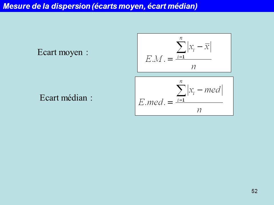 52 Ecart moyen : Ecart médian : Mesure de la dispersion (écarts moyen, écart médian)