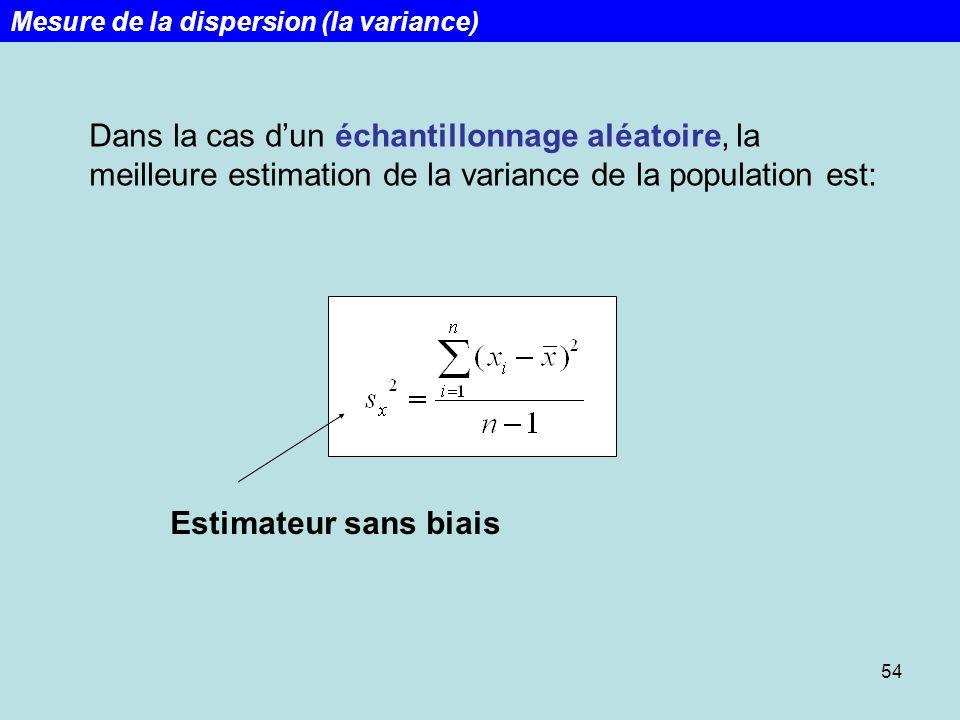 54 Dans la cas dun échantillonnage aléatoire, la meilleure estimation de la variance de la population est: Mesure de la dispersion (la variance) Estim