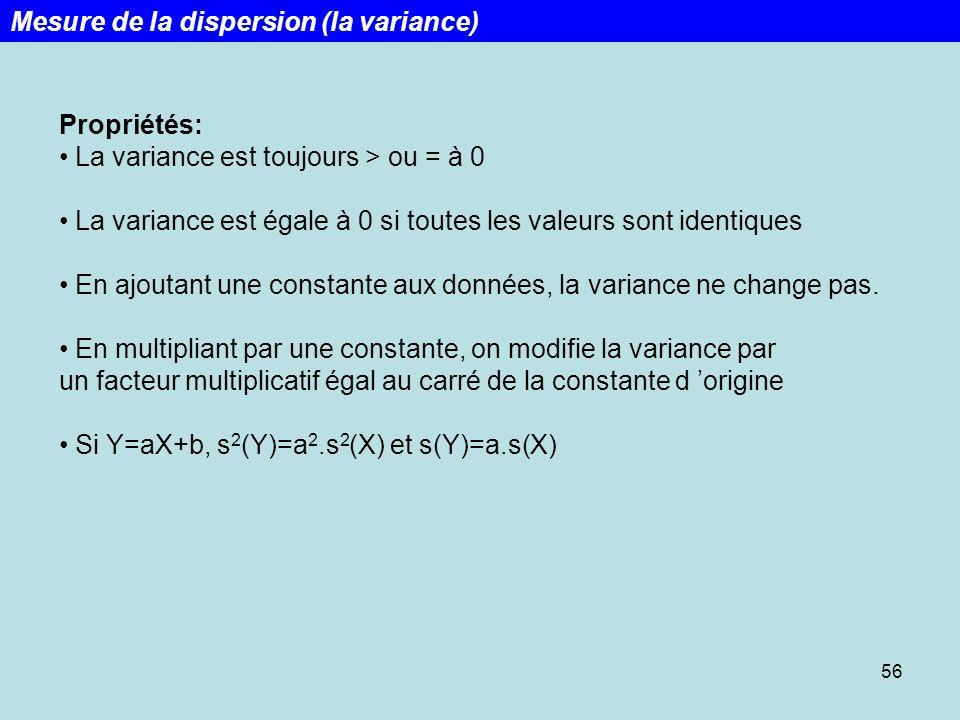 56 Propriétés: La variance est toujours > ou = à 0 La variance est égale à 0 si toutes les valeurs sont identiques En ajoutant une constante aux donné