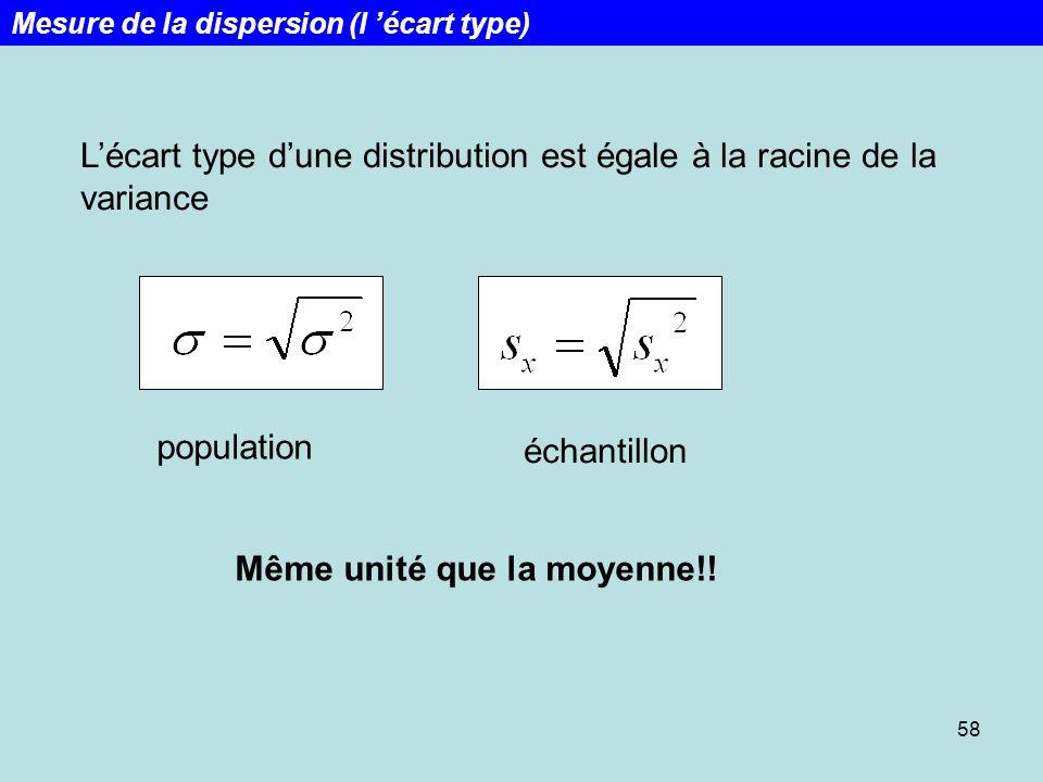 58 Lécart type dune distribution est égale à la racine de la variance population échantillon Même unité que la moyenne!! Mesure de la dispersion (l éc