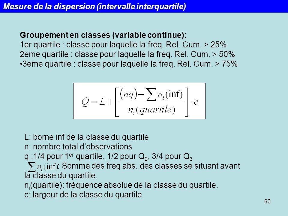 63 Groupement en classes (variable continue): 1er quartile : classe pour laquelle la freq. Rel. Cum. > 25% 2eme quartile : classe pour laquelle la fre