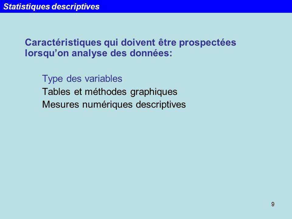 9 Caractéristiques qui doivent être prospectées lorsquon analyse des données: Type des variables Tables et méthodes graphiques Mesures numériques desc
