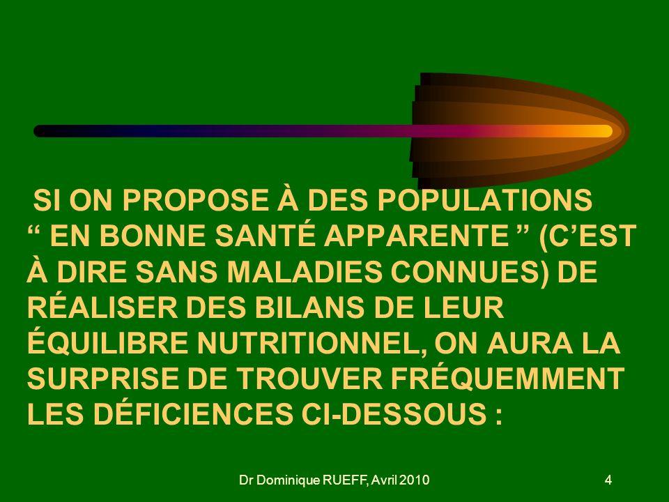 Dr Dominique RUEFF, Avril 20104 SI ON PROPOSE À DES POPULATIONS EN BONNE SANTÉ APPARENTE (CEST À DIRE SANS MALADIES CONNUES) DE RÉALISER DES BILANS DE
