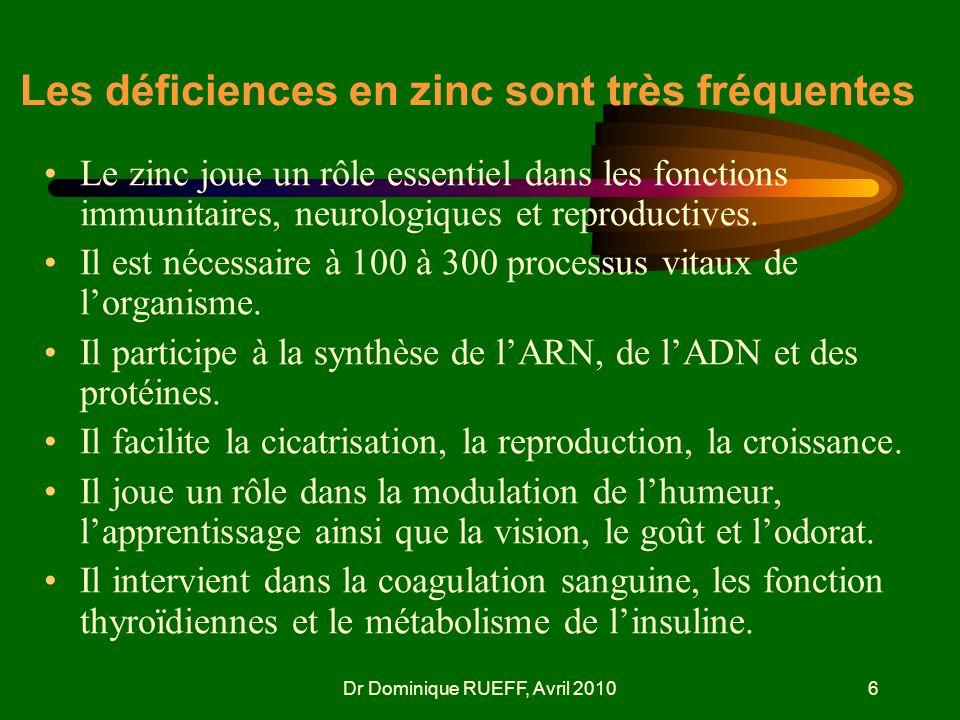 Dr Dominique RUEFF, Avril 20106 Les déficiences en zinc sont très fréquentes Le zinc joue un rôle essentiel dans les fonctions immunitaires, neurologi