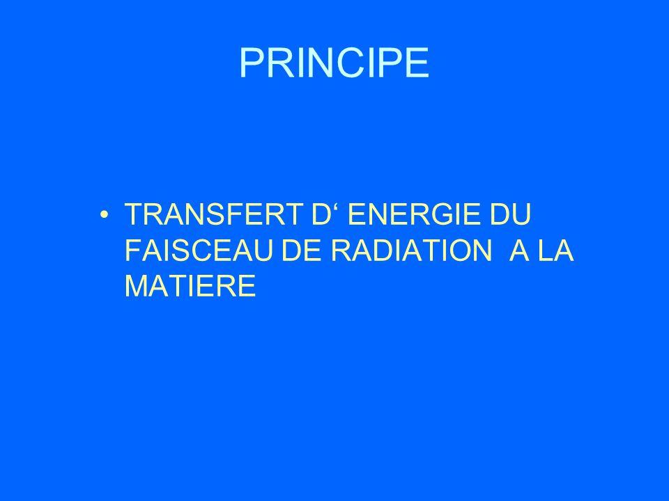 PRINCIPE TRANSFERT D ENERGIE DU FAISCEAU DE RADIATION A LA MATIERE