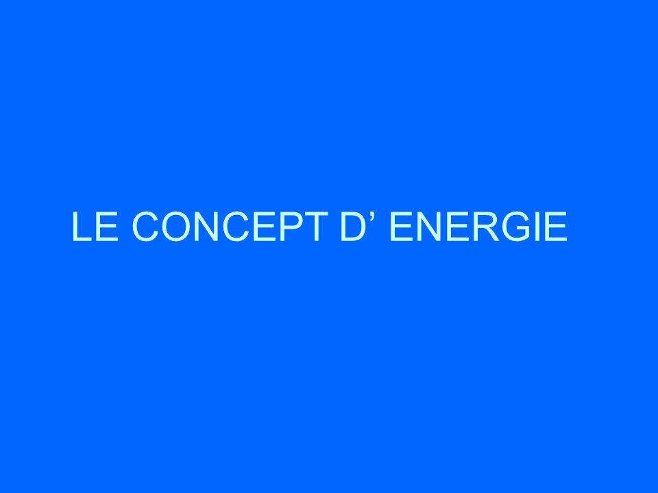 LE CONCEPT D ENERGIE