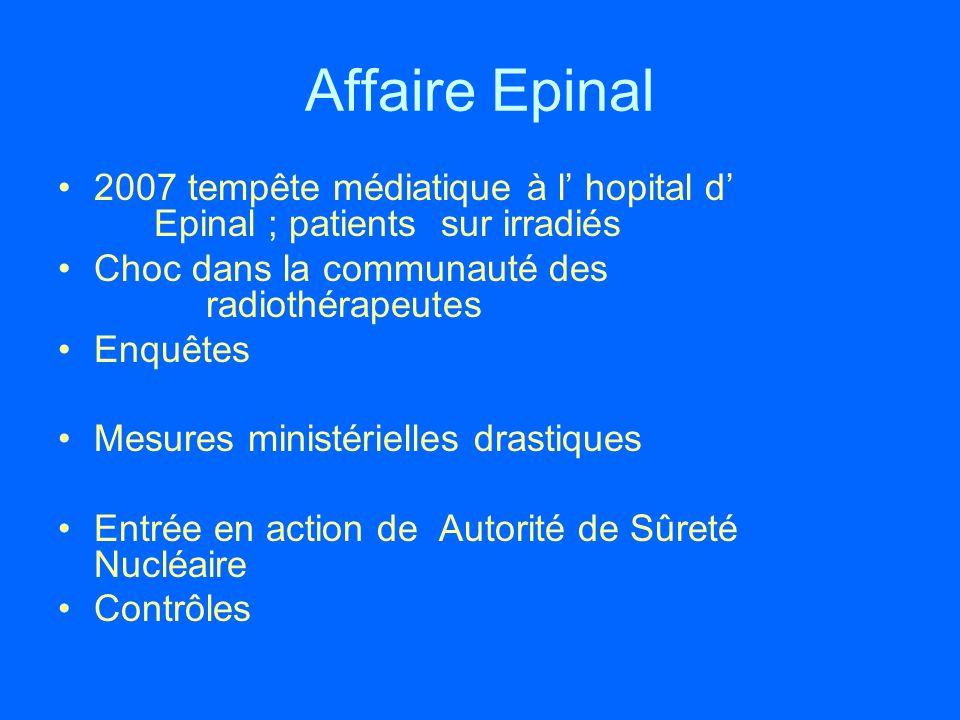 Affaire Epinal 2007 tempête médiatique à l hopital d Epinal ; patients sur irradiés Choc dans la communauté des radiothérapeutes Enquêtes Mesures mini
