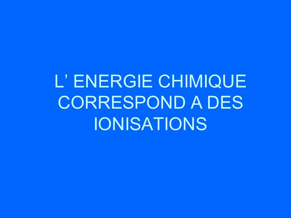 L ENERGIE CHIMIQUE CORRESPOND A DES IONISATIONS
