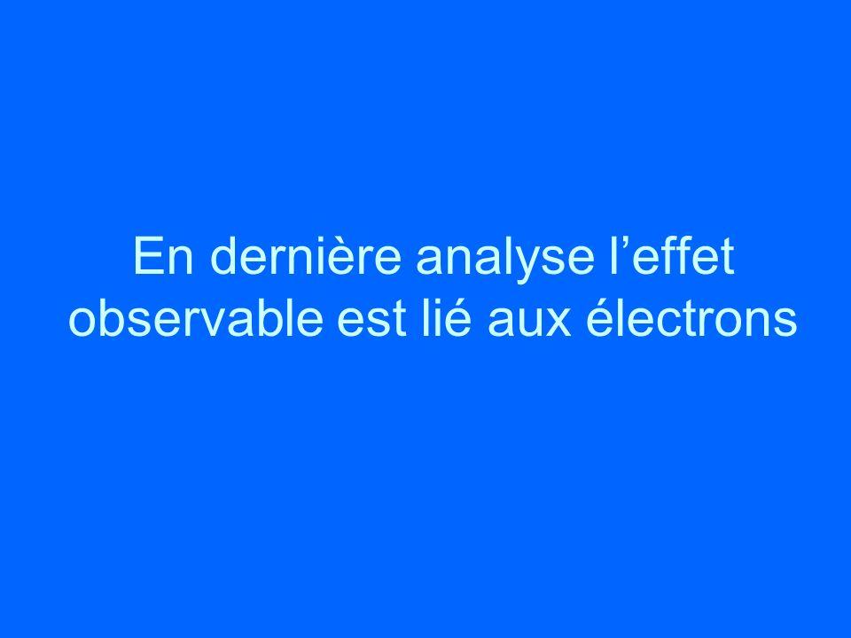 En dernière analyse leffet observable est lié aux électrons