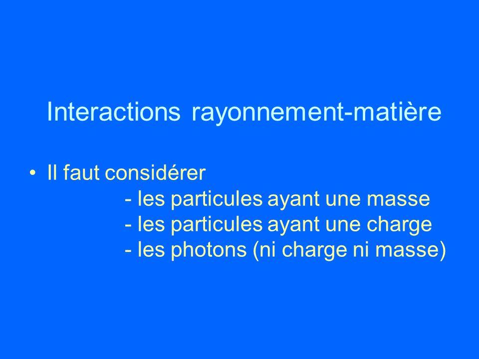Interactions rayonnement-matière Il faut considérer - les particules ayant une masse - les particules ayant une charge - les photons (ni charge ni mas