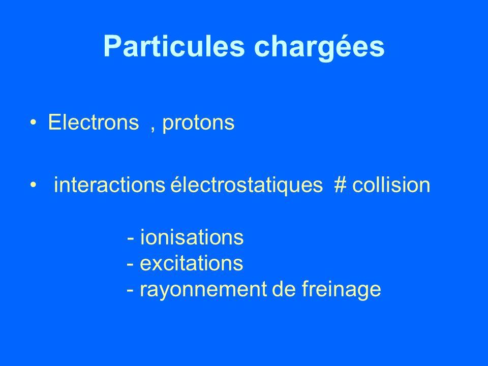 Particules chargées Electrons, protons interactions électrostatiques # collision - ionisations - excitations - rayonnement de freinage