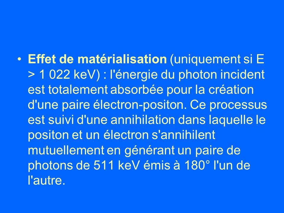 Effet de matérialisation (uniquement si E > 1 022 keV) : l'énergie du photon incident est totalement absorbée pour la création d'une paire électron-po