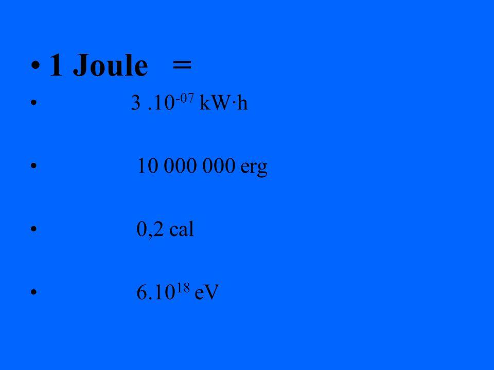 1 Joule = 3.10 -07 kW·h 10 000 000 erg 0,2 cal 6.10 18 eV
