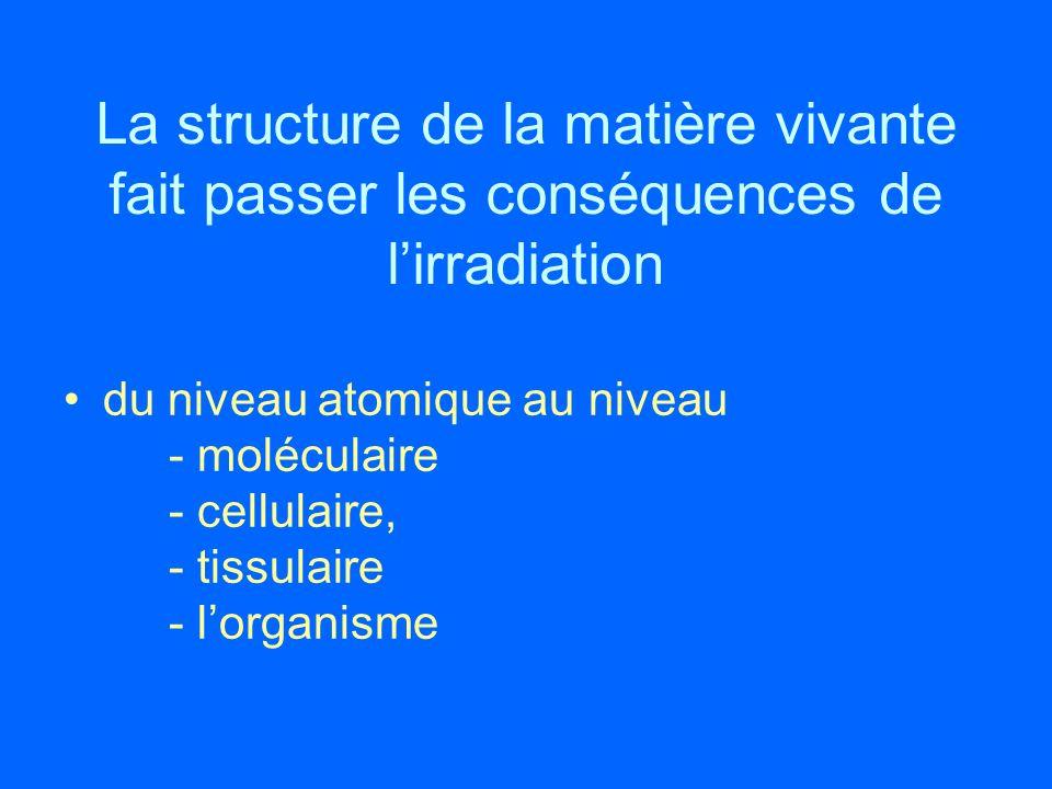 La structure de la matière vivante fait passer les conséquences de lirradiation du niveau atomique au niveau - moléculaire - cellulaire, - tissulaire
