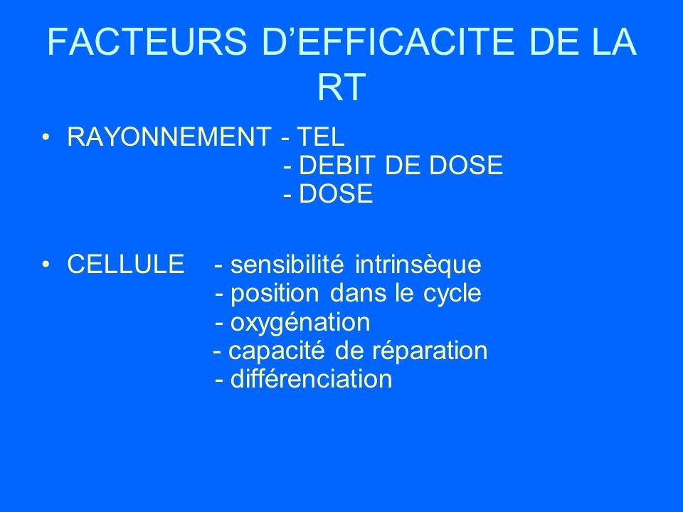 FACTEURS DEFFICACITE DE LA RT RAYONNEMENT - TEL - DEBIT DE DOSE - DOSE CELLULE - sensibilité intrinsèque - position dans le cycle - oxygénation - capa